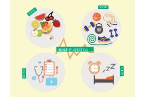 小贴士:大病统筹和医疗保险的区别