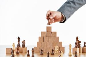购买保险产品五要素