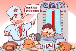住院医疗险