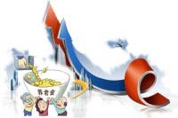 市面上的商业养老保险主要有哪几种?
