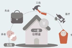 去日本旅行,购买旅行意外险要多少钱?
